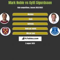 Mark Noble vs Gylfi Sigurdsson h2h player stats