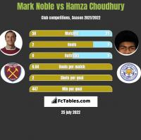 Mark Noble vs Hamza Choudhury h2h player stats