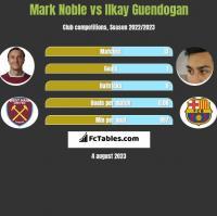 Mark Noble vs Ilkay Guendogan h2h player stats