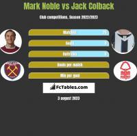Mark Noble vs Jack Colback h2h player stats