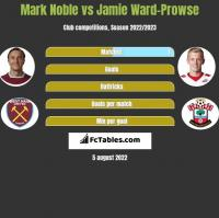 Mark Noble vs Jamie Ward-Prowse h2h player stats