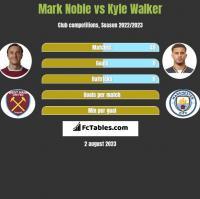 Mark Noble vs Kyle Walker h2h player stats