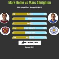 Mark Noble vs Marc Albrighton h2h player stats