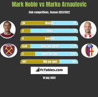 Mark Noble vs Marko Arnautovic h2h player stats
