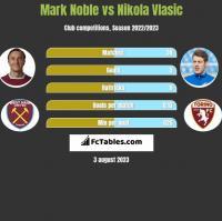 Mark Noble vs Nikola Vlasic h2h player stats