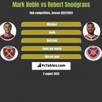 Mark Noble vs Robert Snodgrass h2h player stats