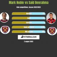 Mark Noble vs Said Benrahma h2h player stats