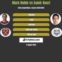 Mark Noble vs Samir Nasri h2h player stats