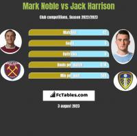 Mark Noble vs Jack Harrison h2h player stats