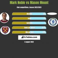 Mark Noble vs Mason Mount h2h player stats