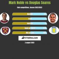 Mark Noble vs Douglas Soares h2h player stats