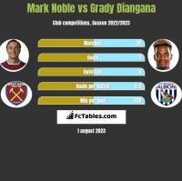 Mark Noble vs Grady Diangana h2h player stats