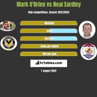 Mark O'Brien vs Neal Eardley h2h player stats