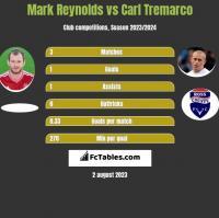 Mark Reynolds vs Carl Tremarco h2h player stats