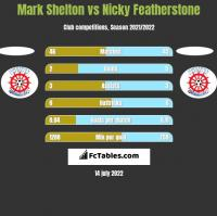 Mark Shelton vs Nicky Featherstone h2h player stats