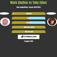 Mark Shelton vs Toby Edser h2h player stats