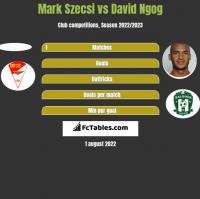 Mark Szecsi vs David Ngog h2h player stats