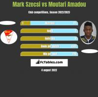 Mark Szecsi vs Moutari Amadou h2h player stats