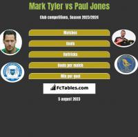 Mark Tyler vs Paul Jones h2h player stats