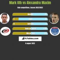Mark Uth vs Alexandru Maxim h2h player stats