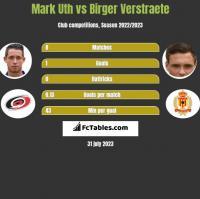 Mark Uth vs Birger Verstraete h2h player stats