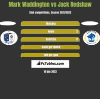Mark Waddington vs Jack Redshaw h2h player stats