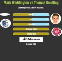 Mark Waddington vs Thomas Beadling h2h player stats