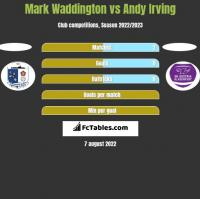 Mark Waddington vs Andy Irving h2h player stats