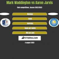 Mark Waddington vs Aaron Jarvis h2h player stats