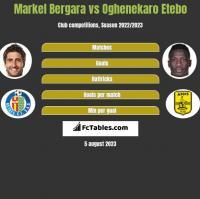 Markel Bergara vs Oghenekaro Etebo h2h player stats
