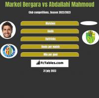 Markel Bergara vs Abdallahi Mahmoud h2h player stats