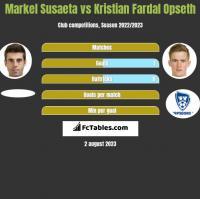 Markel Susaeta vs Kristian Fardal Opseth h2h player stats