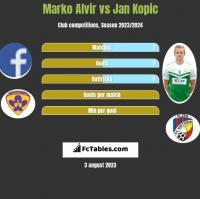 Marko Alvir vs Jan Kopic h2h player stats