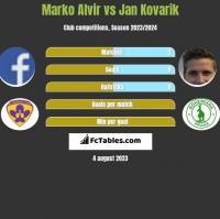 Marko Alvir vs Jan Kovarik h2h player stats