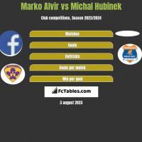 Marko Alvir vs Michal Hubinek h2h player stats