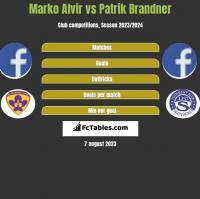 Marko Alvir vs Patrik Brandner h2h player stats
