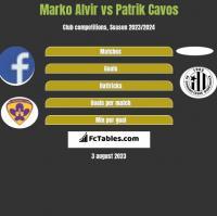 Marko Alvir vs Patrik Cavos h2h player stats