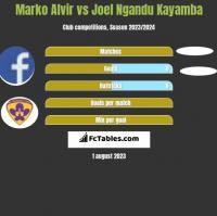 Marko Alvir vs Joel Ngandu Kayamba h2h player stats