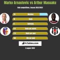 Marko Arnautovic vs Arthur Masuaku h2h player stats