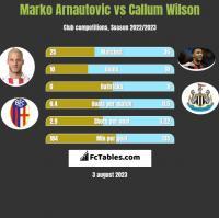 Marko Arnautovic vs Callum Wilson h2h player stats