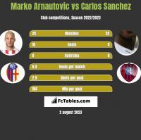 Marko Arnautovic vs Carlos Sanchez h2h player stats