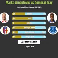 Marko Arnautovic vs Demarai Gray h2h player stats