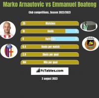 Marko Arnautovic vs Emmanuel Boateng h2h player stats