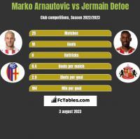 Marko Arnautovic vs Jermain Defoe h2h player stats