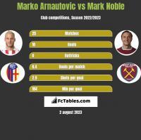 Marko Arnautovic vs Mark Noble h2h player stats