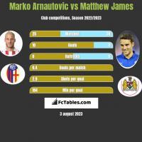 Marko Arnautovic vs Matthew James h2h player stats