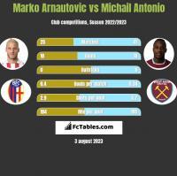 Marko Arnautovic vs Michail Antonio h2h player stats
