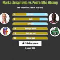 Marko Arnautovic vs Pedro Mba Obiang h2h player stats