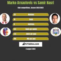 Marko Arnautovic vs Samir Nasri h2h player stats