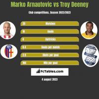 Marko Arnautovic vs Troy Deeney h2h player stats